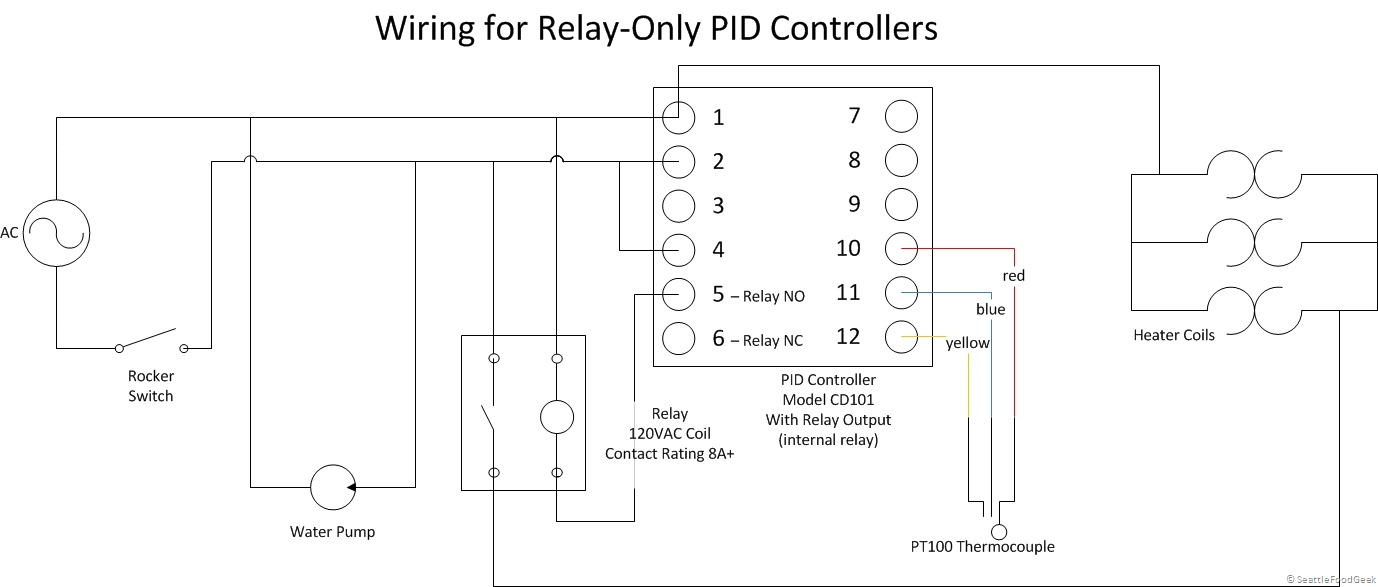 circuit diagram for relay out2 diy sous vide heating immersion circulator for about $75 seattle control relay wiring diagram at mifinder.co