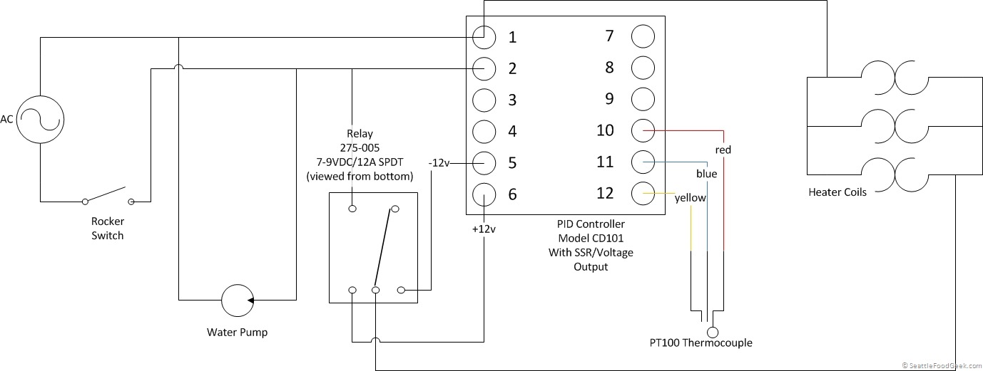 circuit diagram diy sous vide heating immersion circulator for about $75 seattle heat seal wiring diagram at mifinder.co