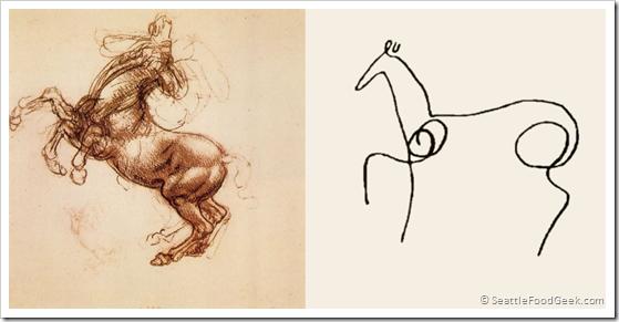 davinci and picasso horses
